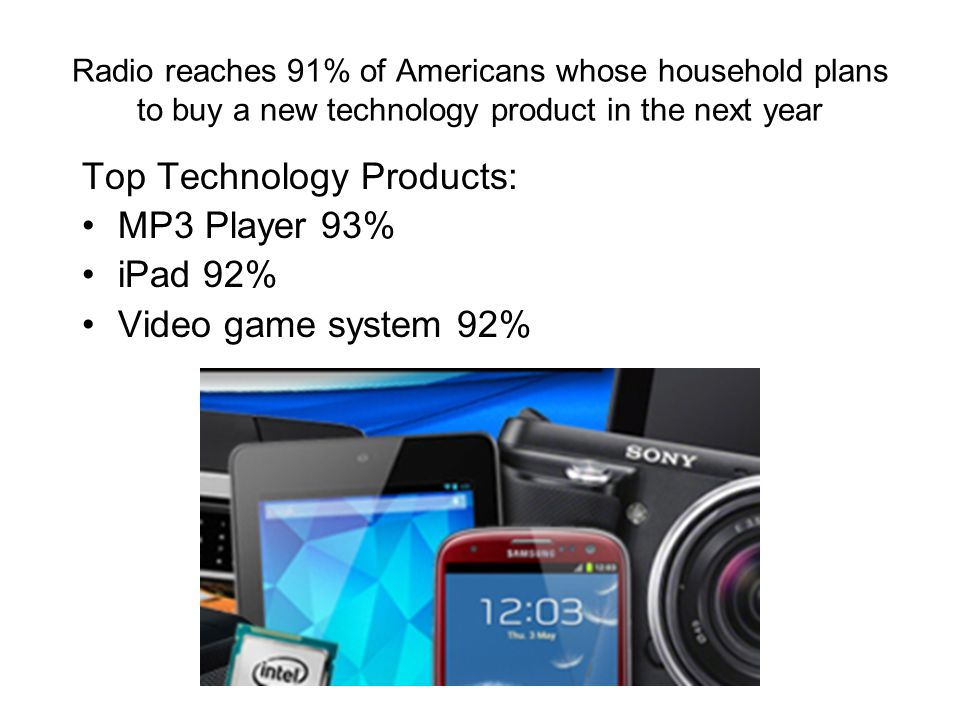 Radio reaches 91% of Americans whose household plans to buy a new technology product in the next year Top Technology Products: MP3 Player 93% iPad 92% Video game system 92%