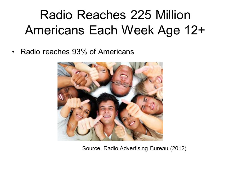 Radio Reaches 225 Million Americans Each Week Age 12+ Radio reaches 93% of Americans Source: Radio Advertising Bureau (2012)