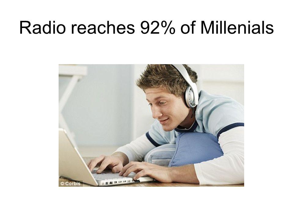 Radio reaches 92% of Millenials