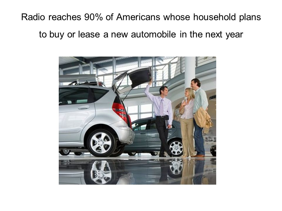 Radio reaches 90% of Americans whose household plans to buy or lease a new automobile in the next year