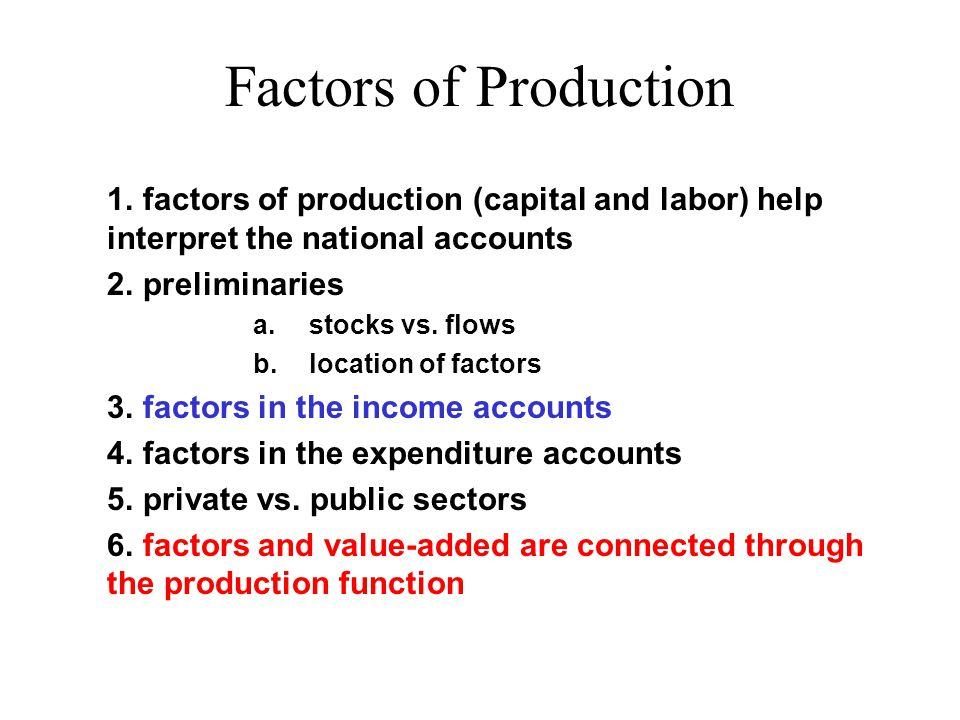 1.principle: add private factors with public factors 2.
