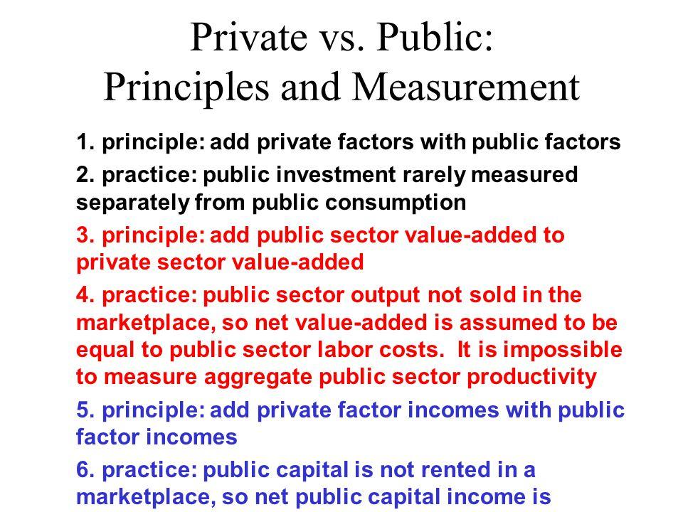 1. principle: add private factors with public factors 2.