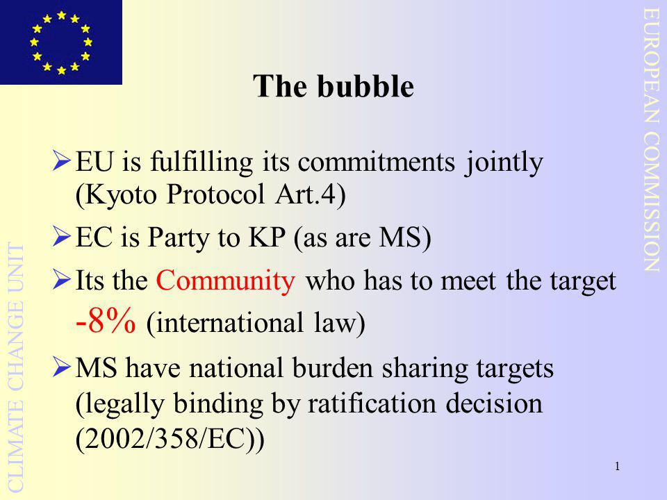1 EUROPEAN COMMISSION CLIMATE CHANGE UNIT The bubble  EU is fulfilling its commitments jointly (Kyoto Protocol Art.4)  EC is Party to KP (as are MS)  Its the Community who has to meet the target -8% (international law)  MS have national burden sharing targets (legally binding by ratification decision (2002/358/EC))