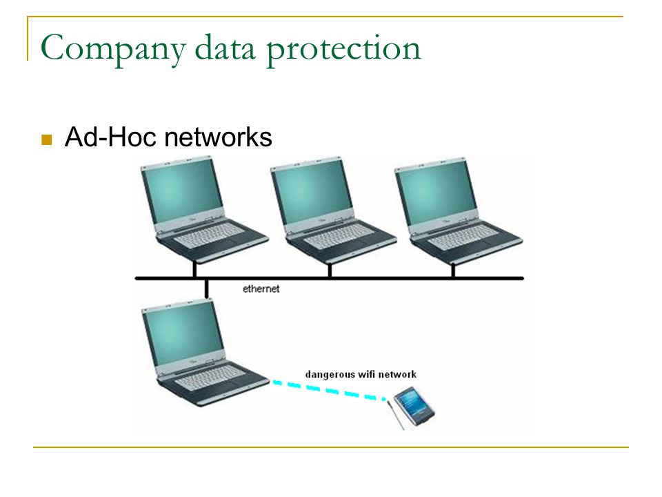 Company data protection Ad-Hoc networks