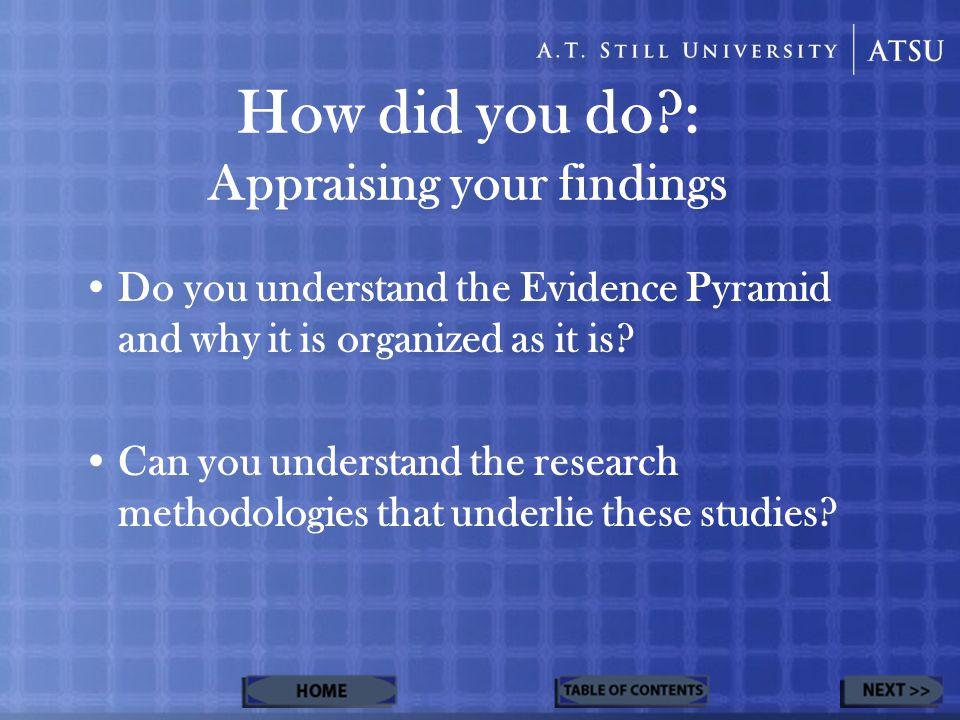 How did you do : Appraising your findings Do you understand the Evidence Pyramid and why it is organized as it is.