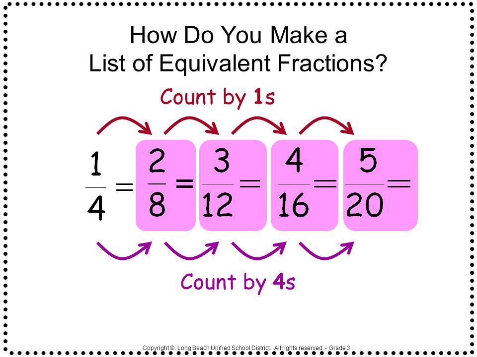 Copyright ©, Long Beach Unified School District. All rights reserved. - Grade 3 How Do You Make a List of Equivalent Fractions? Count by 1s Count by 4