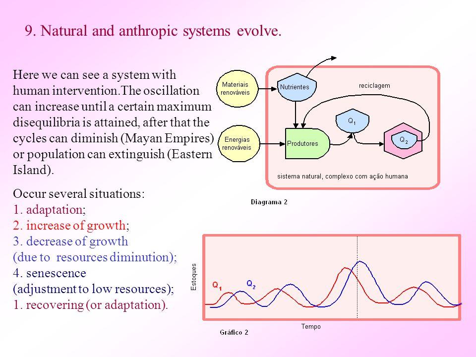 9.Natural and anthropic systems evolve.