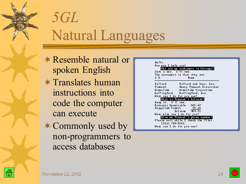 November 22, 200223 4GL Very High-Level Languages  Programmer specifies the desired results; the language develops the solution  Ten times more productive with a 4GL than a procedural language  Query Languages –Retrieve information from databases –Easy to learn and use
