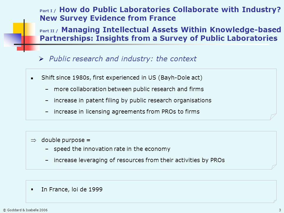 © Goddard & Isabelle 20063  Public research and industry: the context Shift since 1980s, first experienced in US (Bayh-Dole act) –more collaboration