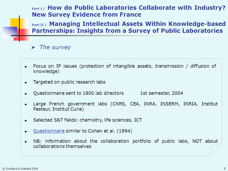 © Goddard & Isabelle 20065  The survey Focus on IP issues (protection of intangible assets, transmission / diffusion of knowledge) Questionnaire sent to 1800 lab directors 1st semester, 2004 Questionnaire similar to Cohen et al.