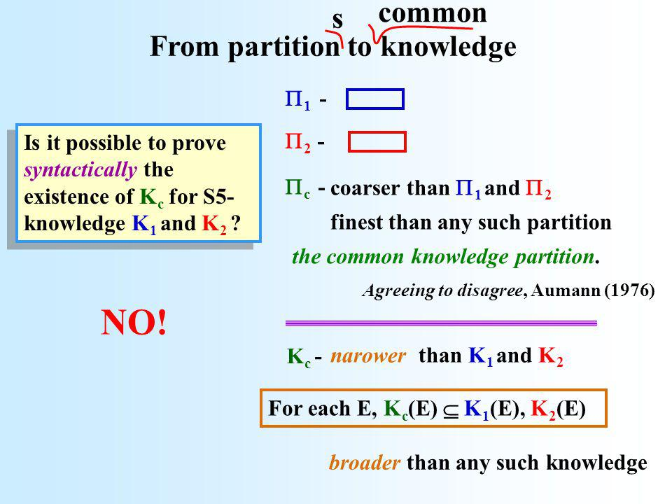 ....... From partition to knowledge s common  1 -  2 -  c - coarser than  1 and  2 finest than any such partition K c - narower than K 1 and K 2