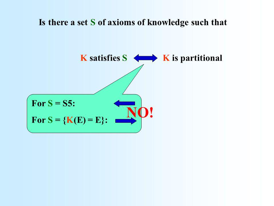 From partition to knowledge s common  1 -  2 -  c - coarser than  1 and  2 finest than any such partition K c - narower than K 1 and K 2 For each E, K c (E)  K 1 (E), K 2 (E) broader than any such knowledge the common knowledge partition.