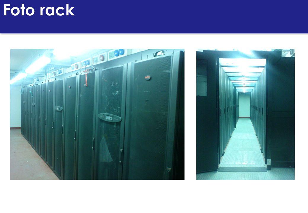 Foto rack
