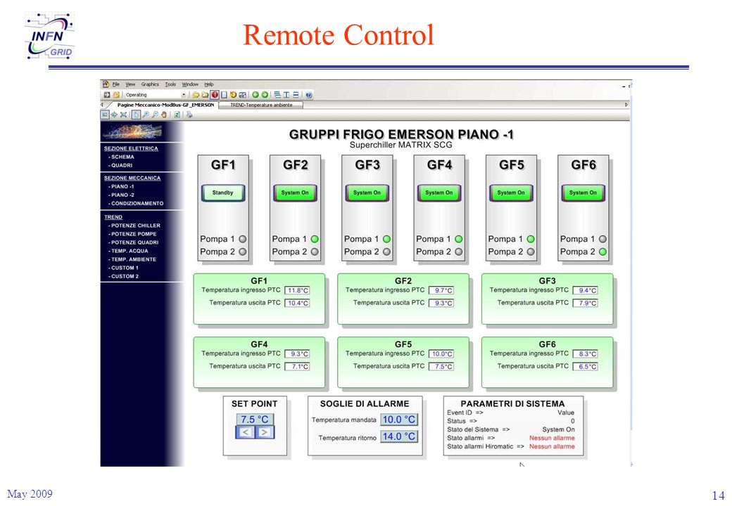 Remote Control May 2009 14