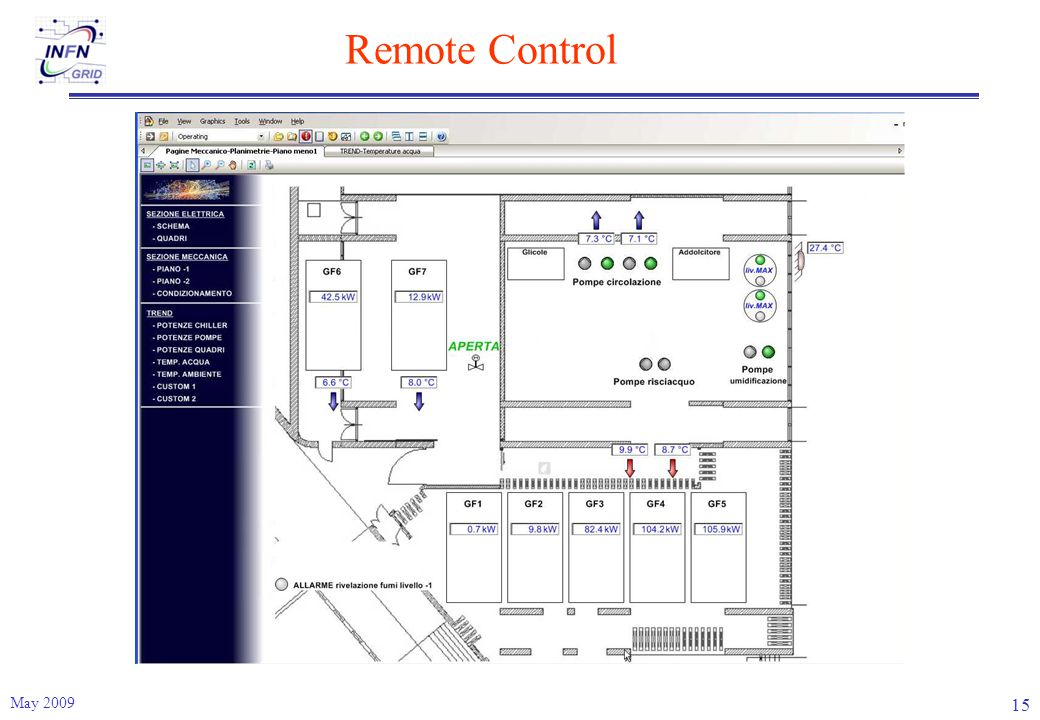 Remote Control May 2009 15