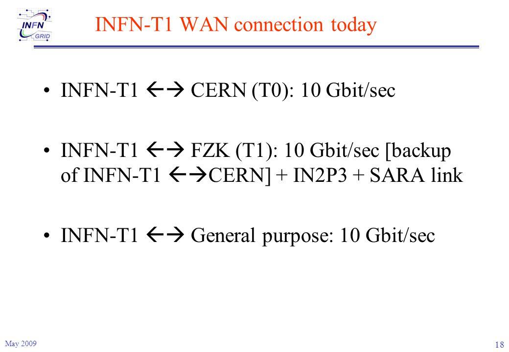 INFN-T1 WAN connection today INFN-T1  CERN (T0): 10 Gbit/sec INFN-T1  FZK (T1): 10 Gbit/sec [backup of INFN-T1  CERN] + IN2P3 + SARA link INFN-T1  General purpose: 10 Gbit/sec May 2009 18