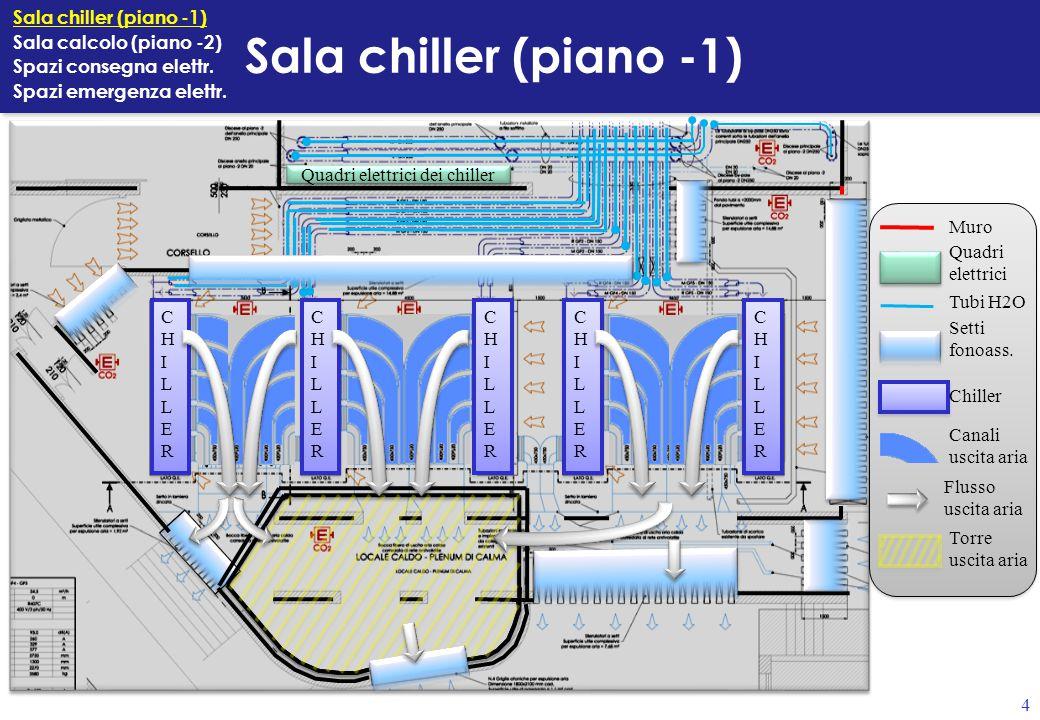 Sala chiller (piano -1) CHILLERCHILLER CHILLERCHILLER CHILLERCHILLER CHILLERCHILLER CHILLERCHILLER CHILLERCHILLER CHILLERCHILLER CHILLERCHILLER CHILLERCHILLER CHILLERCHILLER Quadri elettrici dei chiller Sala chiller (piano -1) Sala calcolo (piano -2) Spazi consegna elettr.