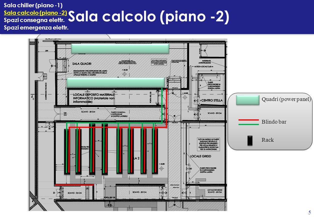 Sala calcolo (piano -2) Sala chiller (piano -1) Sala calcolo (piano -2) Spazi consegna elettr.