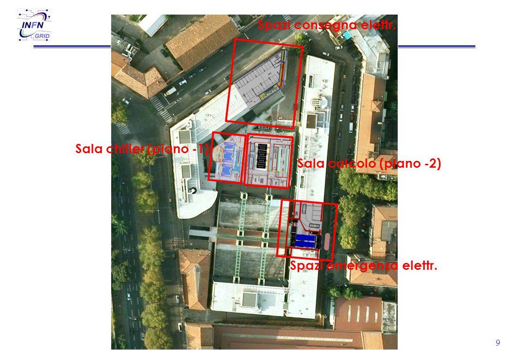 9 Sala chiller (piano -1) Sala calcolo (piano -2) Spazi consegna elettr. Spazi emergenza elettr.