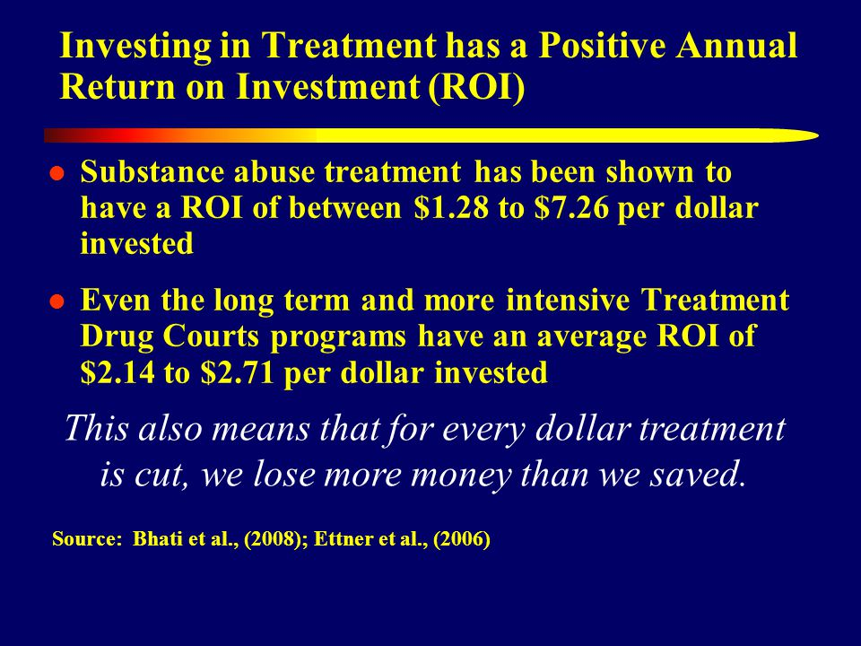 Investing in Treatment has a Positive Annual Return on Investment (ROI) Substance abuse treatment has been shown to have a ROI of between $1.28 to $7.26 per dollar invested Even the long term and more intensive Treatment Drug Courts programs have an average ROI of $2.14 to $2.71 per dollar invested Source: Bhati et al., (2008); Ettner et al., (2006) This also means that for every dollar treatment is cut, we lose more money than we saved.