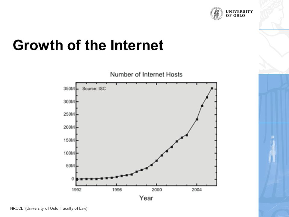 NRCCL (University of Oslo, Faculty of Law) Growth of the Internet
