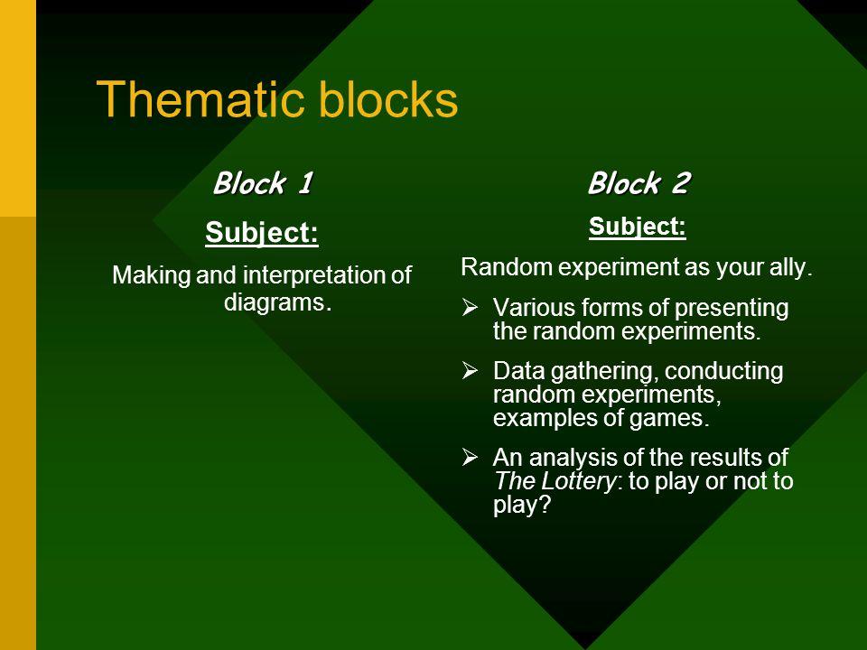 Thematic blocks Block 1 Subject: Making and interpretation of diagrams.