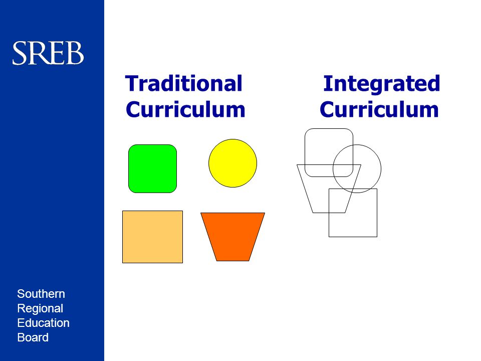 Southern Regional Education Board Traditional Integrated Curriculum Curriculum