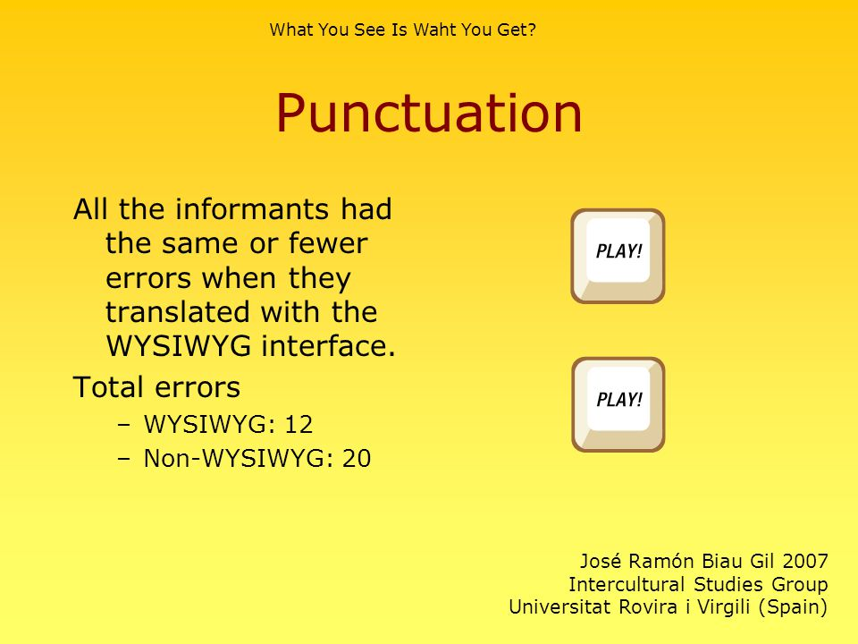 Punctuation All the informants had the same or fewer errors when they translated with the WYSIWYG interface. Total errors –WYSIWYG: 12 –Non-WYSIWYG: 2