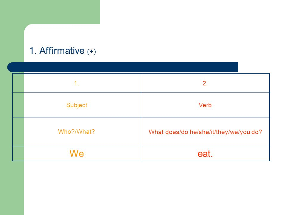 1. Affirmative (+) 1.2. SubjectVerb Who /What What does/do he/she/it/they/we/you do Weeat.