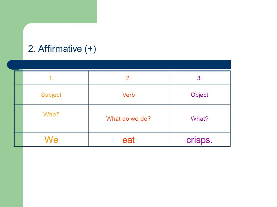 2. Affirmative (+) 1.2.3. SubjectVerbObject Who What do we do What Weeatcrisps.