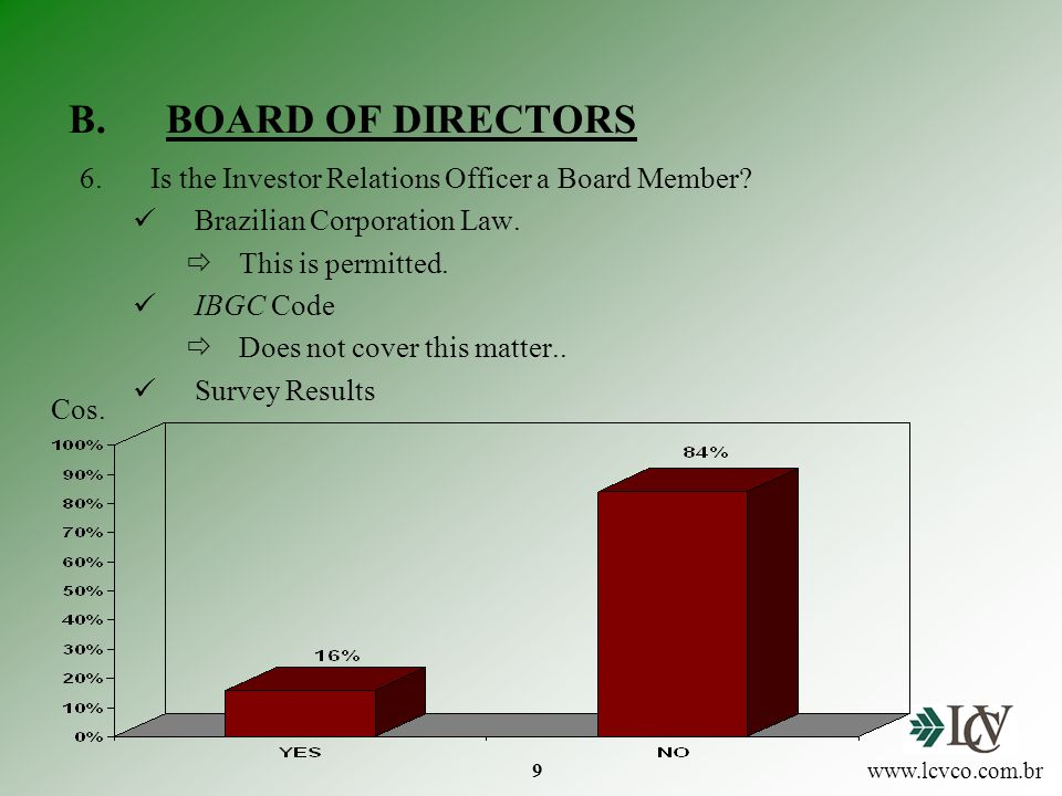 9 B.BOARD OF DIRECTORS 6.Is the Investor Relations Officer a Board Member.