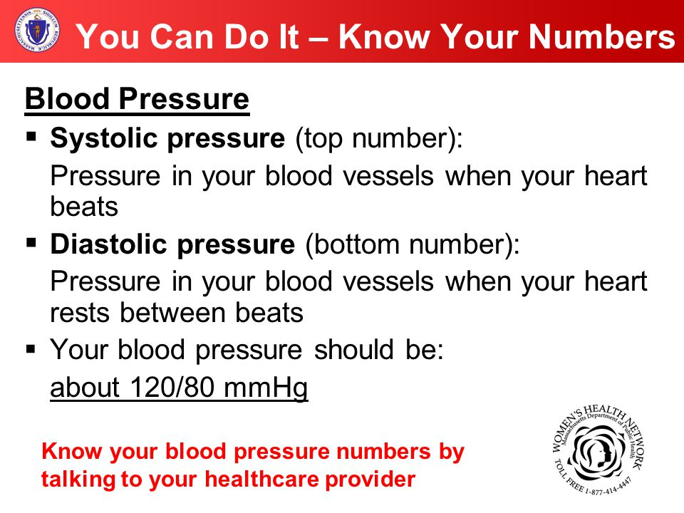 You Can Do It – Know Your Numbers Blood Pressure  Systolic pressure (top number): Pressure in your blood vessels when your heart beats  Diastolic pressure (bottom number): Pressure in your blood vessels when your heart rests between beats  Your blood pressure should be: about 120/80 mmHg Know your blood pressure numbers by talking to your healthcare provider