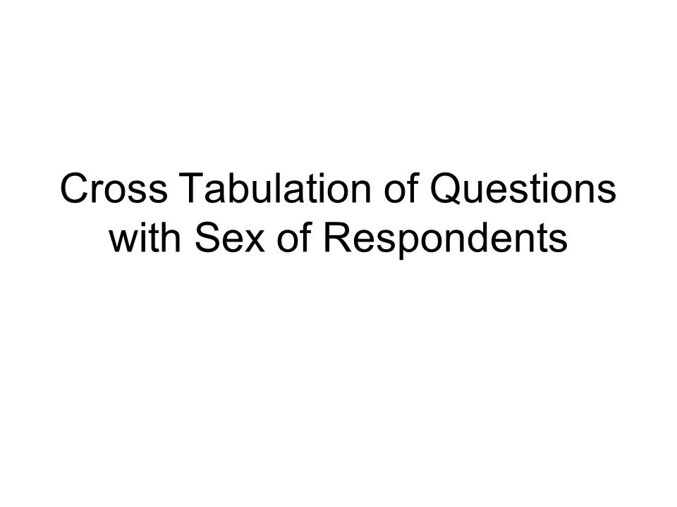 Cross Tabulation of Questions with Sex of Respondents