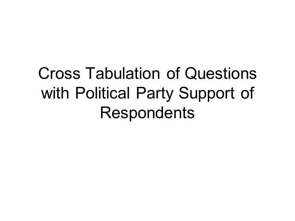 Cross Tabulation of Questions with Political Party Support of Respondents