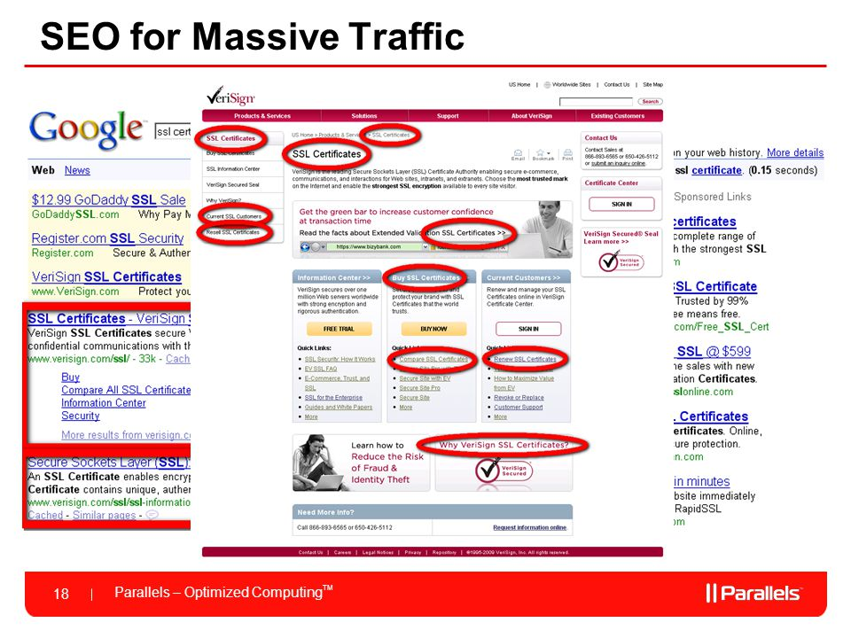 Parallels – Optimized Computing TM 18 SEO for Massive Traffic