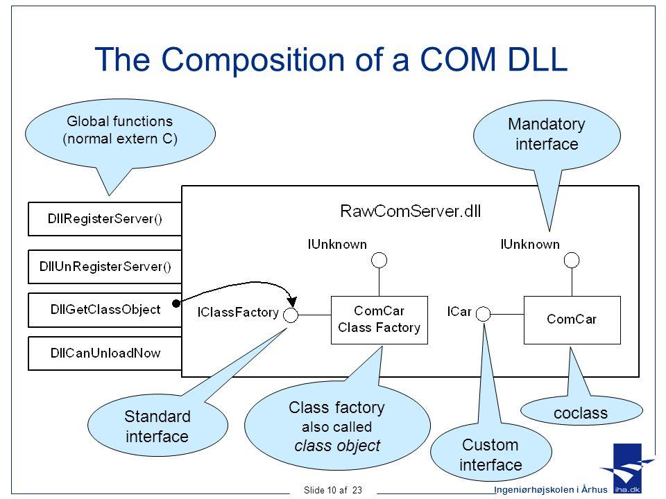 Ingeniørhøjskolen i Århus Slide 10 af 23 The Composition of a COM DLL Mandatory interface coclass Class factory also called class object Standard inte