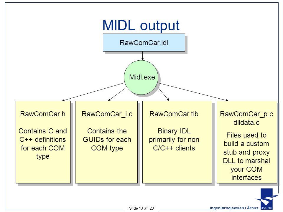 Ingeniørhøjskolen i Århus Slide 13 af 23 MIDL output RawComCar.idl Midl.exe RawComCar.h Contains C and C++ definitions for each COM type RawComCar_i.c
