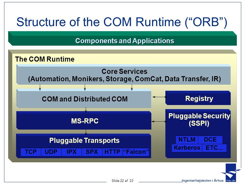 """Ingeniørhøjskolen i Århus Slide 22 af 23 Structure of the COM Runtime (""""ORB"""") The COM Runtime COM and Distributed COM Registry Pluggable Security (SSP"""