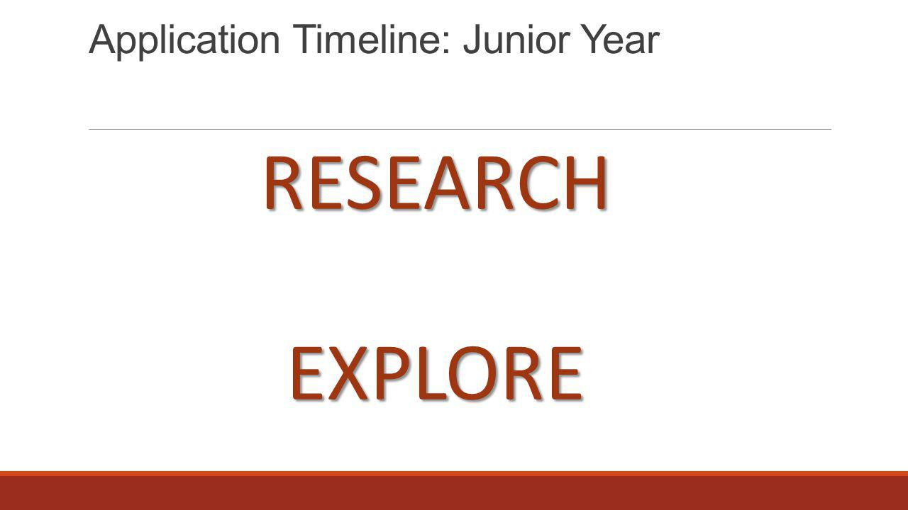 Application Timeline: Junior Year RESEARCHEXPLORE