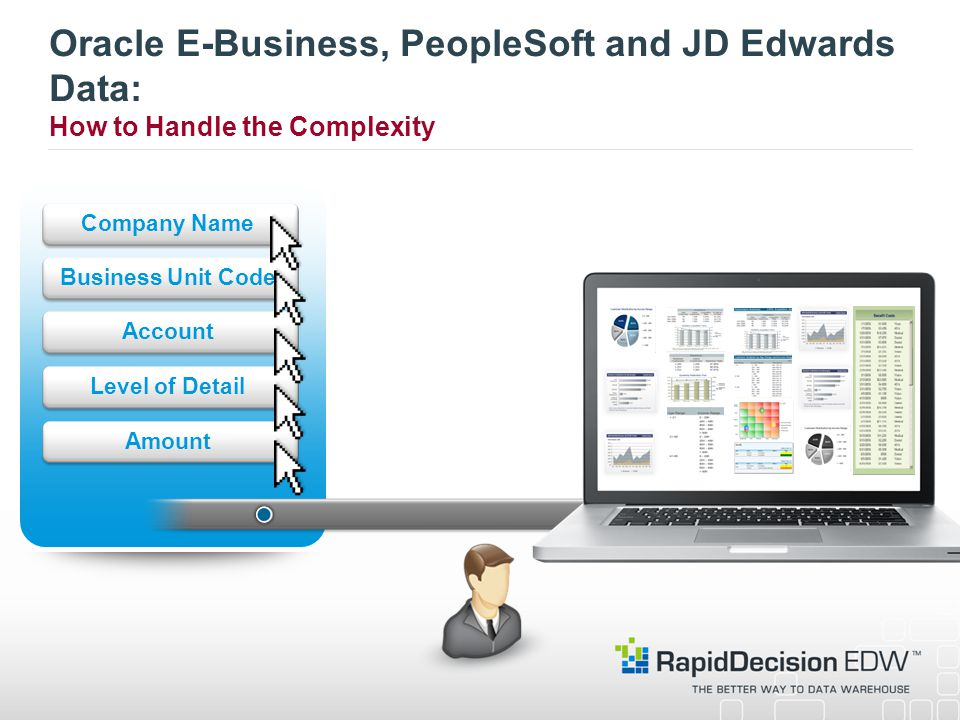 Oracle E-Business, PeopleSoft and JD Edwards Data: How to Handle the Complexity AmountLevel of DetailAccountBusiness Unit Code Company Name