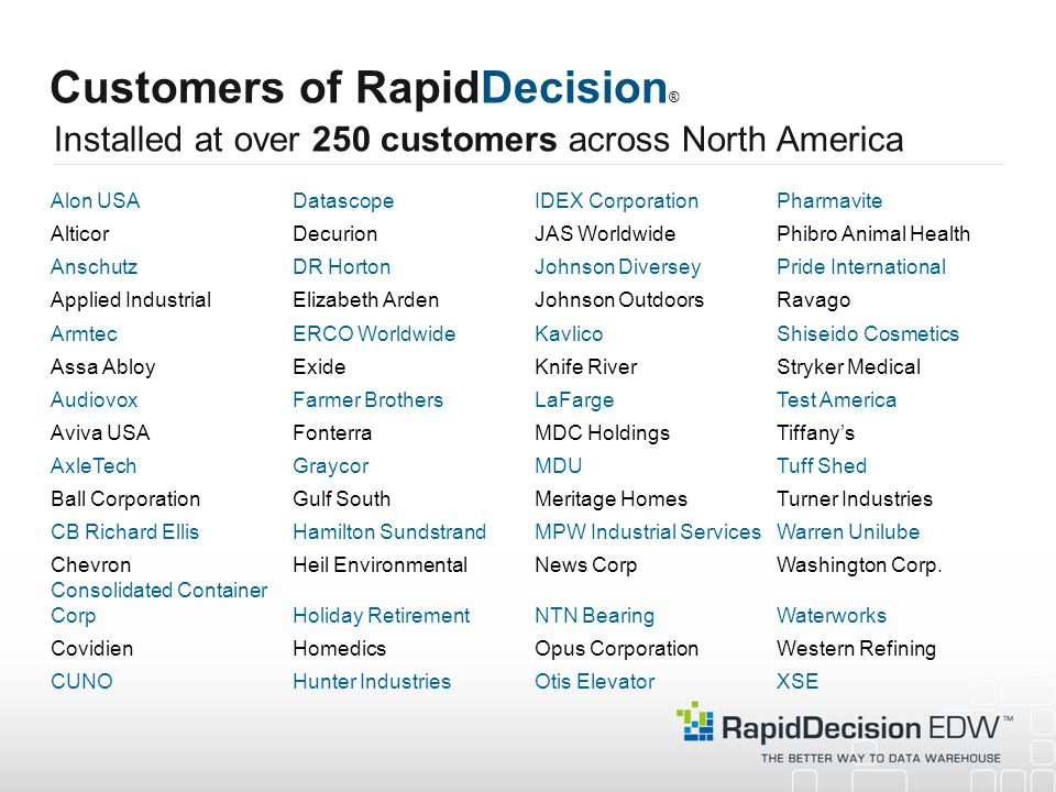 Customers of RapidDecision ® Alon USADatascopeIDEX CorporationPharmavite AlticorDecurionJAS WorldwidePhibro Animal Health AnschutzDR HortonJohnson DiverseyPride International Applied IndustrialElizabeth ArdenJohnson OutdoorsRavago ArmtecERCO WorldwideKavlicoShiseido Cosmetics Assa AbloyExideKnife RiverStryker Medical AudiovoxFarmer BrothersLaFargeTest America Aviva USAFonterraMDC HoldingsTiffany's AxleTechGraycorMDUTuff Shed Ball CorporationGulf SouthMeritage HomesTurner Industries CB Richard EllisHamilton SundstrandMPW Industrial ServicesWarren Unilube ChevronHeil EnvironmentalNews CorpWashington Corp.