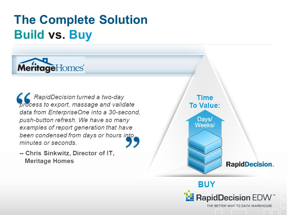 The Complete Solution Build vs. Buy BUY Days/ Weeks/ Time To Value: RapidDecision turned a two-day process to export, massage and validate data from E