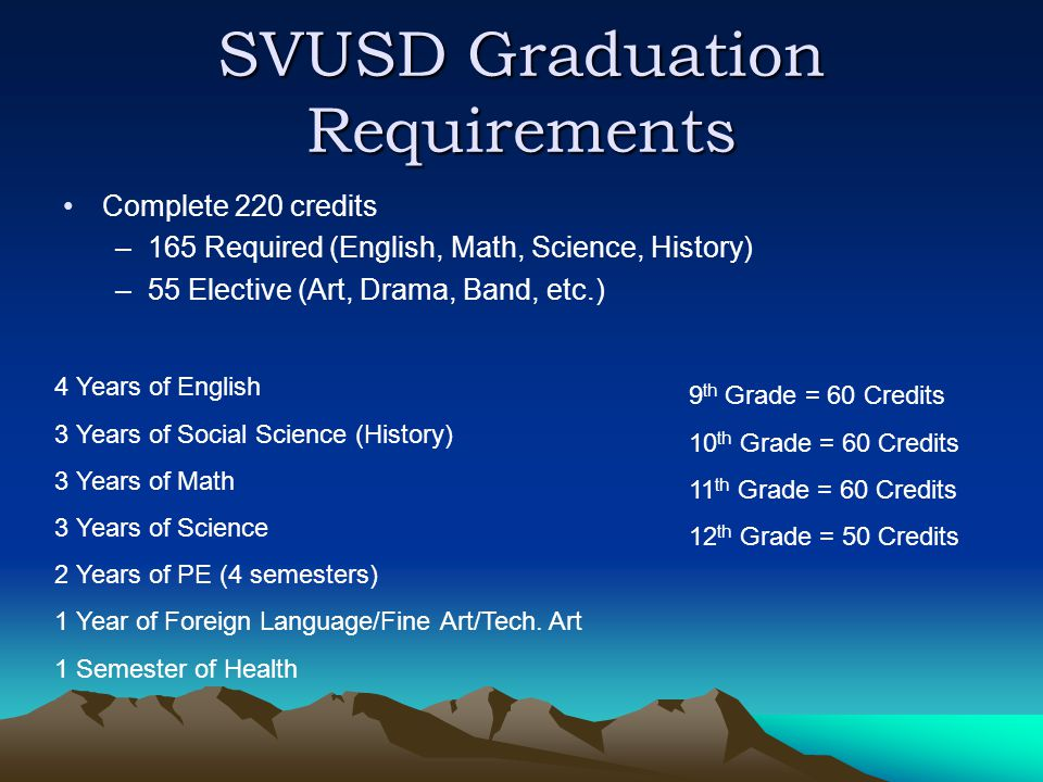 SVUSD Graduation Requirements Complete 220 credits –165 Required (English, Math, Science, History) –55 Elective (Art, Drama, Band, etc.) 4 Years of English 3 Years of Social Science (History) 3 Years of Math 3 Years of Science 2 Years of PE (4 semesters) 1 Year of Foreign Language/Fine Art/Tech.