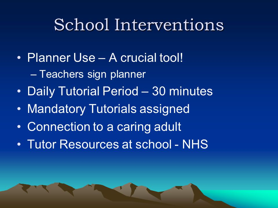School Interventions Planner Use – A crucial tool.