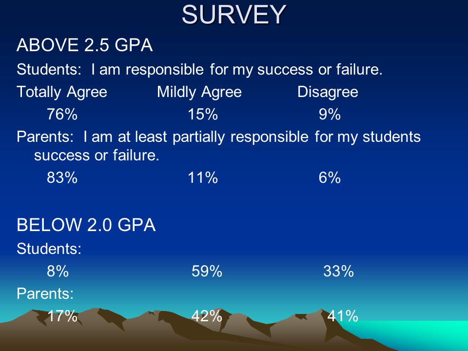 SURVEY ABOVE 2.5 GPA Students: I am responsible for my success or failure.