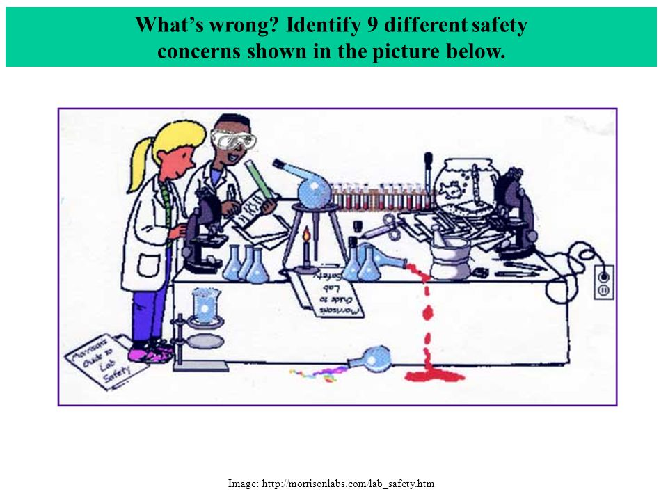 What's wrong.Identify 9 different safety concerns shown in the picture below.