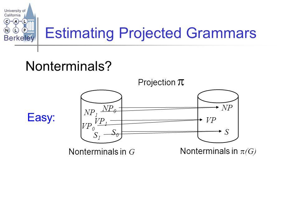 Estimating Projected Grammars Nonterminals.