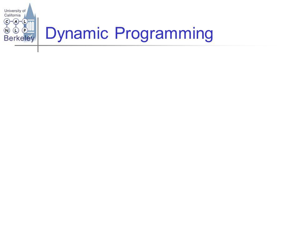 Dynamic Programming [Matsuzaki et al.