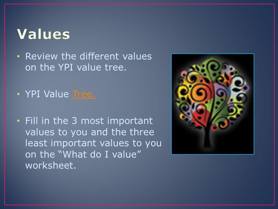 Once in your teams share your personal values statements with everyone.