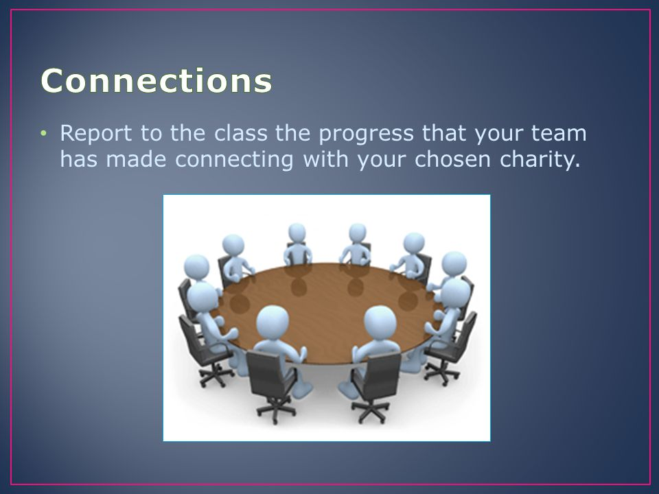 Report to the class the progress that your team has made connecting with your chosen charity.